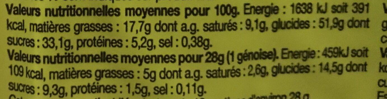 Duo de Génoises - Nutrition facts - fr