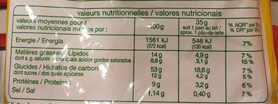 Pains au Lait Pur Beurre - Nutrition facts