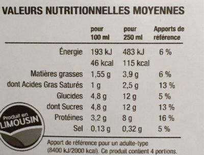 Lait Bio Des Limousins - Informations nutritionnelles