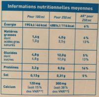 Lait U.H.T. Demi-Écrémé - Informations nutritionnelles - fr