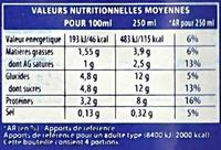 Lait UHT Demi-Écrémé - Informations nutritionnelles