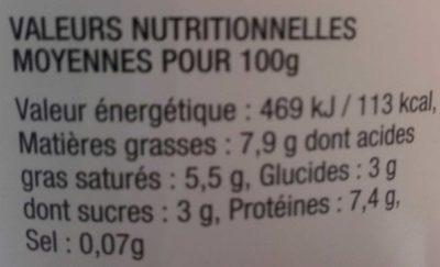 Le fromage blanc des Limousins - Nutrition facts