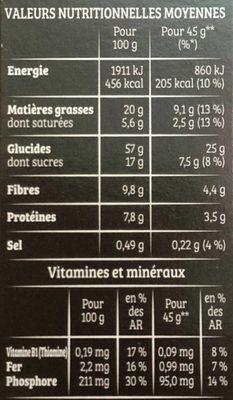 Cruesli Chocolat - Voedingswaarden