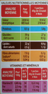 Cruesli, 4 Noix - Nutrition facts