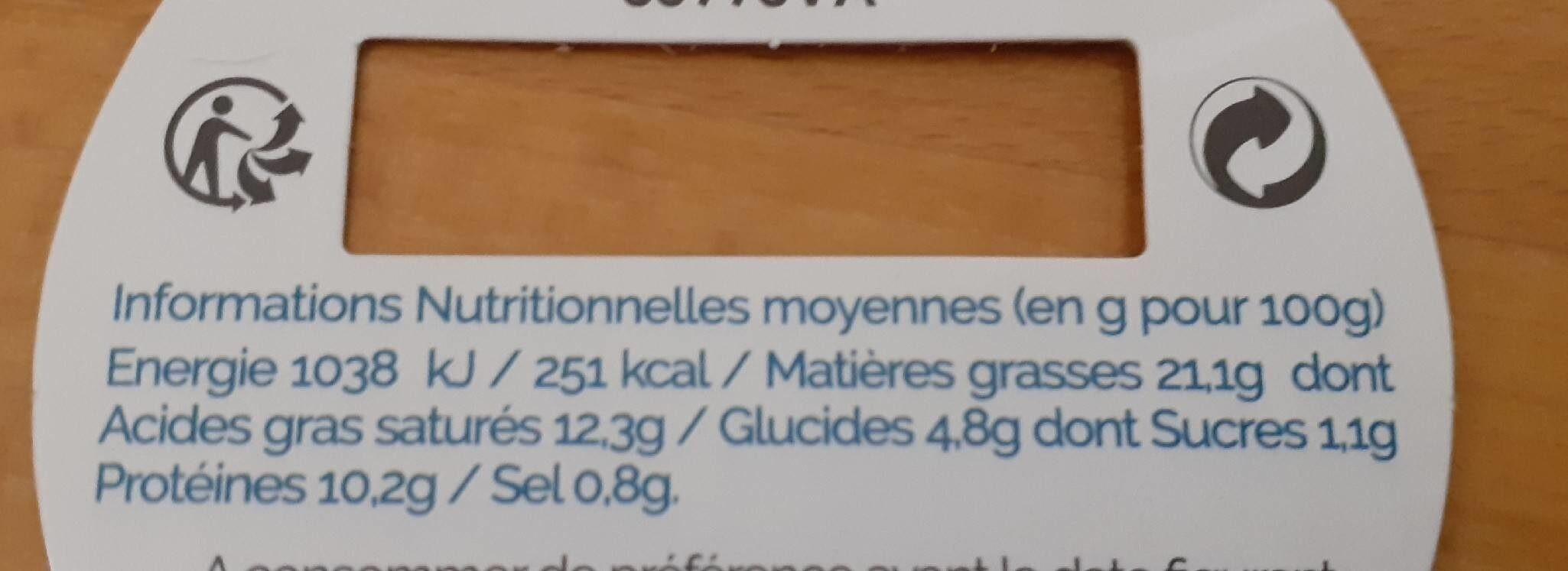 L'en-cas de truite au magret de canard - Valori nutrizionali - fr