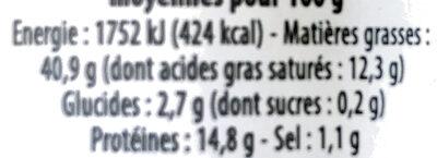 Terrine de canard au piment du Périgord - Informations nutritionnelles
