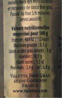 Petits raviolis - Voedingswaarden - fr