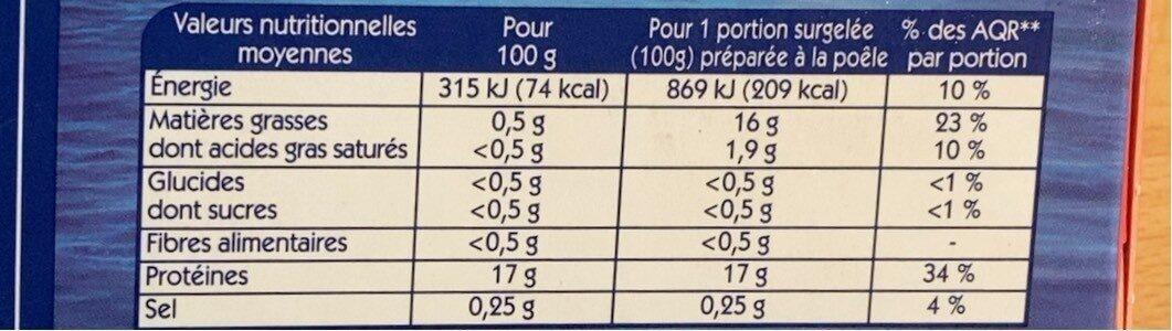 Tranches de Cabillaud - Informations nutritionnelles - fr