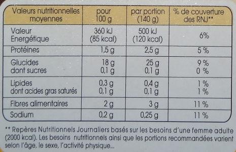 Pommes Croustine - Informations nutritionnelles - fr