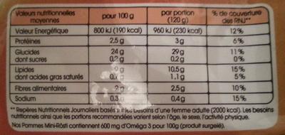Pomme Mini-Rösti - Informations nutritionnelles