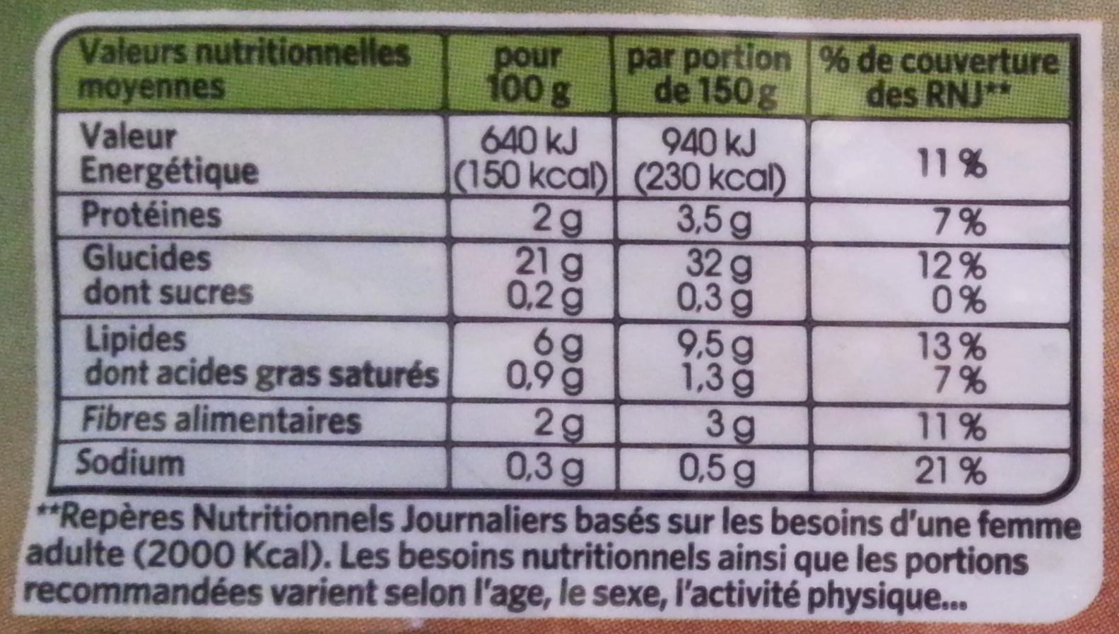 Pommes rissolées, aux herbes - Informations nutritionnelles
