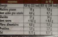 Crousti Express Les Rissolées - Informations nutritionnelles