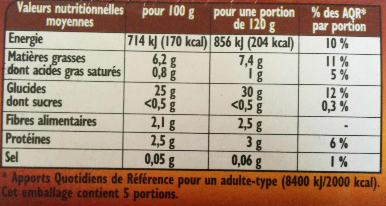 Pommes rissolées dorées et croustillantes - Informations nutritionnelles - fr