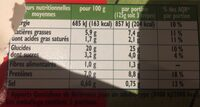 6 crepes roulees jambon et fromages - Informations nutritionnelles - fr
