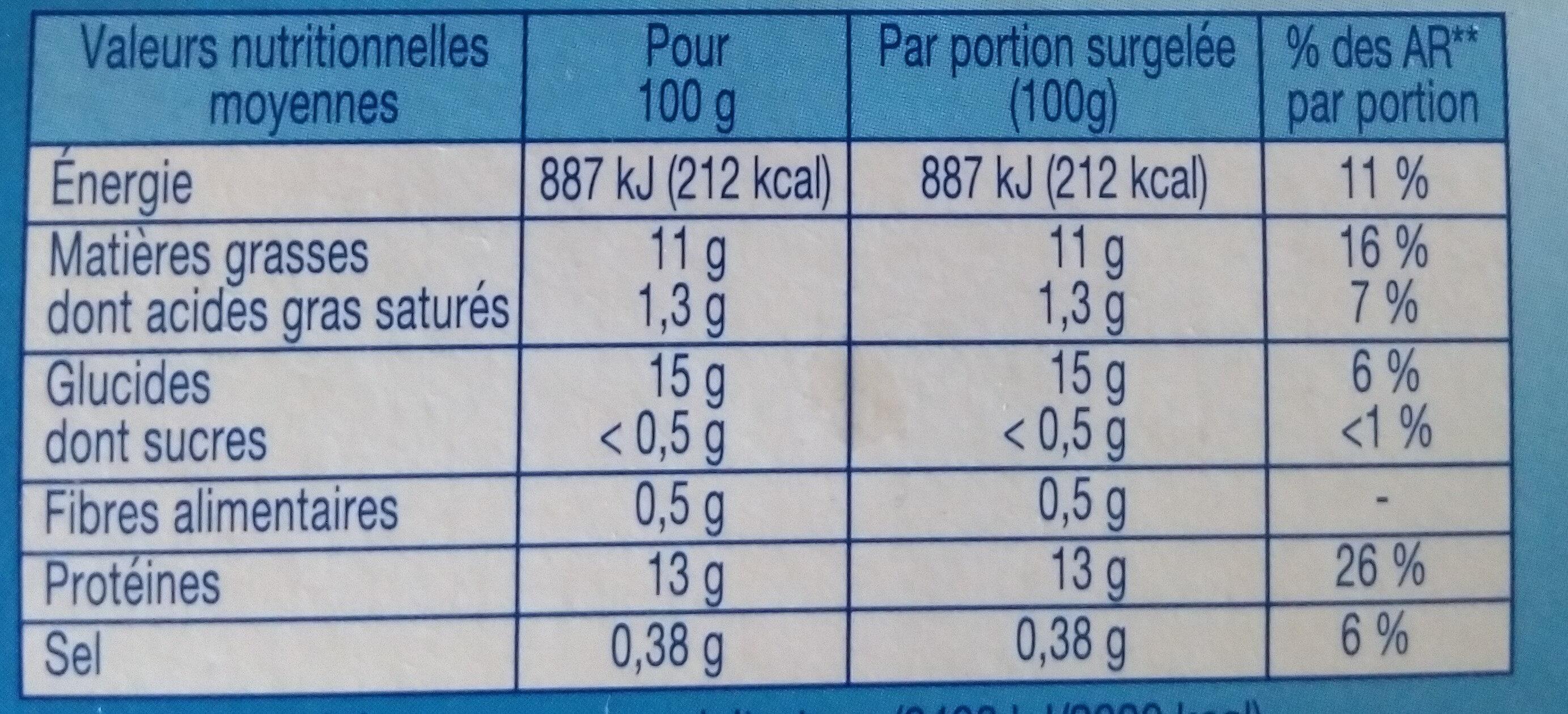 4 filets Cabillaud - Informations nutritionnelles - fr