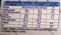 Colin à l'oseille - Informations nutritionnelles - fr