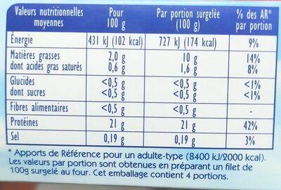 Filets de saumon - Valori nutrizionali - fr
