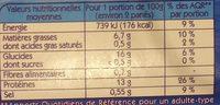 4 Tranches Panées de Cabillaud - Nutrition facts - fr