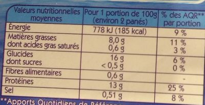 Filets de Colin d'Alaska Panés - Informations nutritionnelles - fr