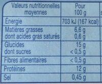 Tranches panées de Merlu blanc MSC - Informations nutritionnelles - fr