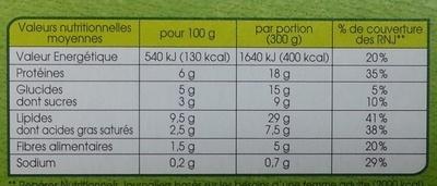 Moussaka surgelée - Informations nutritionnelles