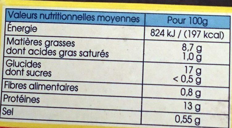 Croustibat Cabillaud - Valori nutrizionali - fr