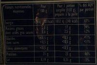 Filets de Saumon Rose du Pacifique MSC - Voedingswaarden - fr