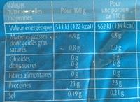 Filet Saumon Rose du Pacifique sauvage - Informations nutritionnelles