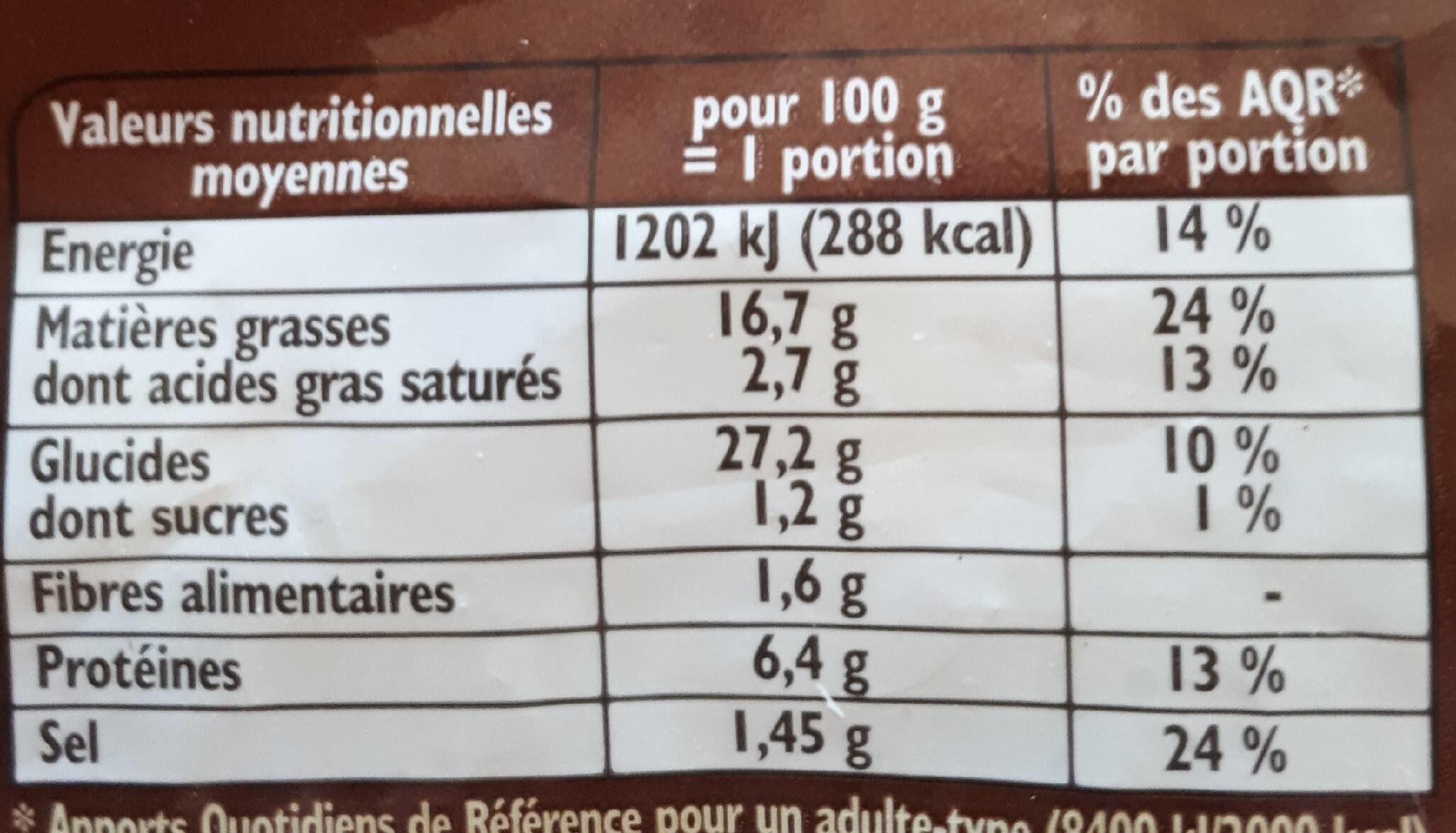 Pommes dauphines - Informations nutritionnelles - fr