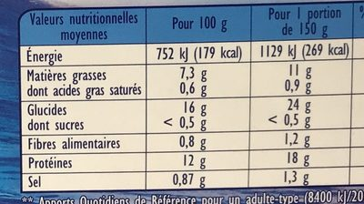 Nuggets de poisson - Nutrition facts
