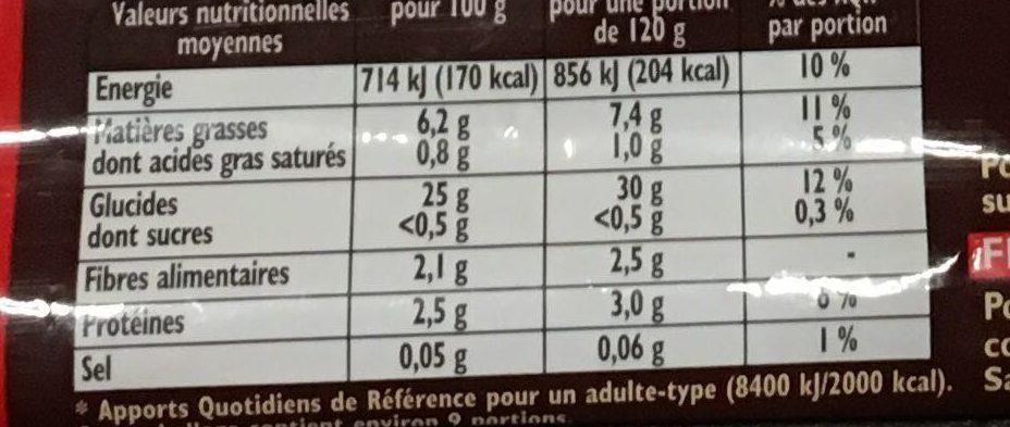 Pommes rissolées - Valori nutrizionali - fr
