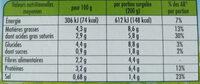 Épinards hachés à la crème fraîche - Informations nutritionnelles - fr