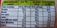 Mouliné lentilles corail, lardons & pointe de persil - Voedigswaarden