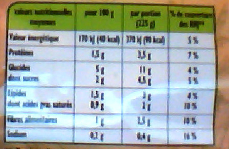 Velouté légumes verts et pointe de crème fraîche - Informations nutritionnelles - fr