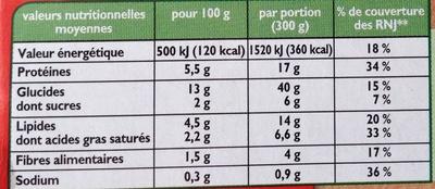Lasagnes Bolognaise Pur Bœuf - Nutrition facts
