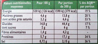 Lasagnes Bolognaise Pur Bœuf - Informations nutritionnelles