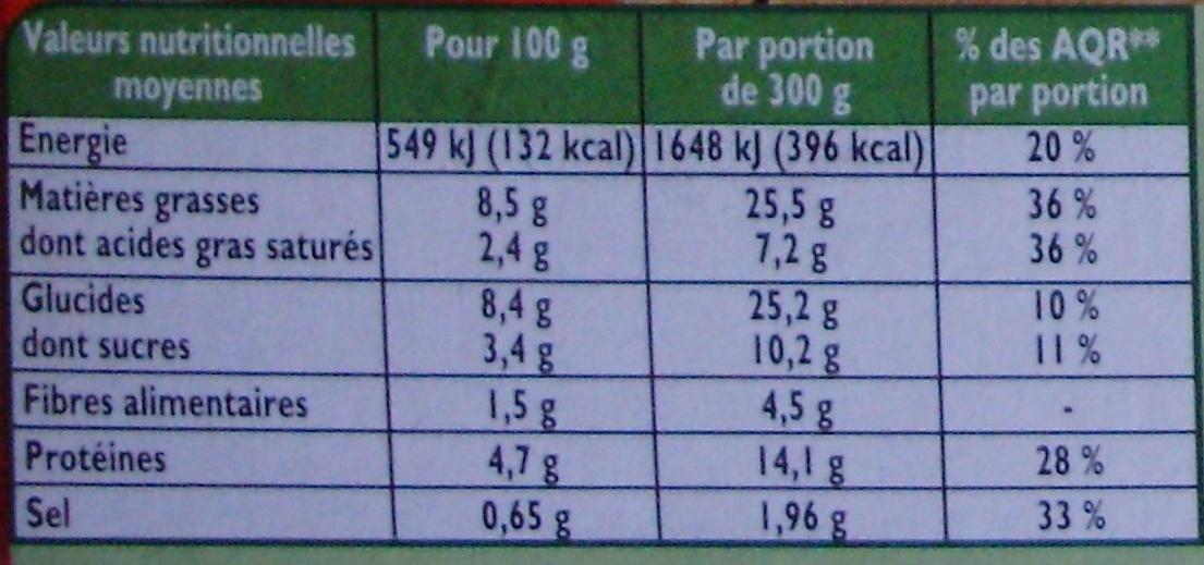 Moussaka (Pur Bœuf), Surgelé - Nutrition facts - en