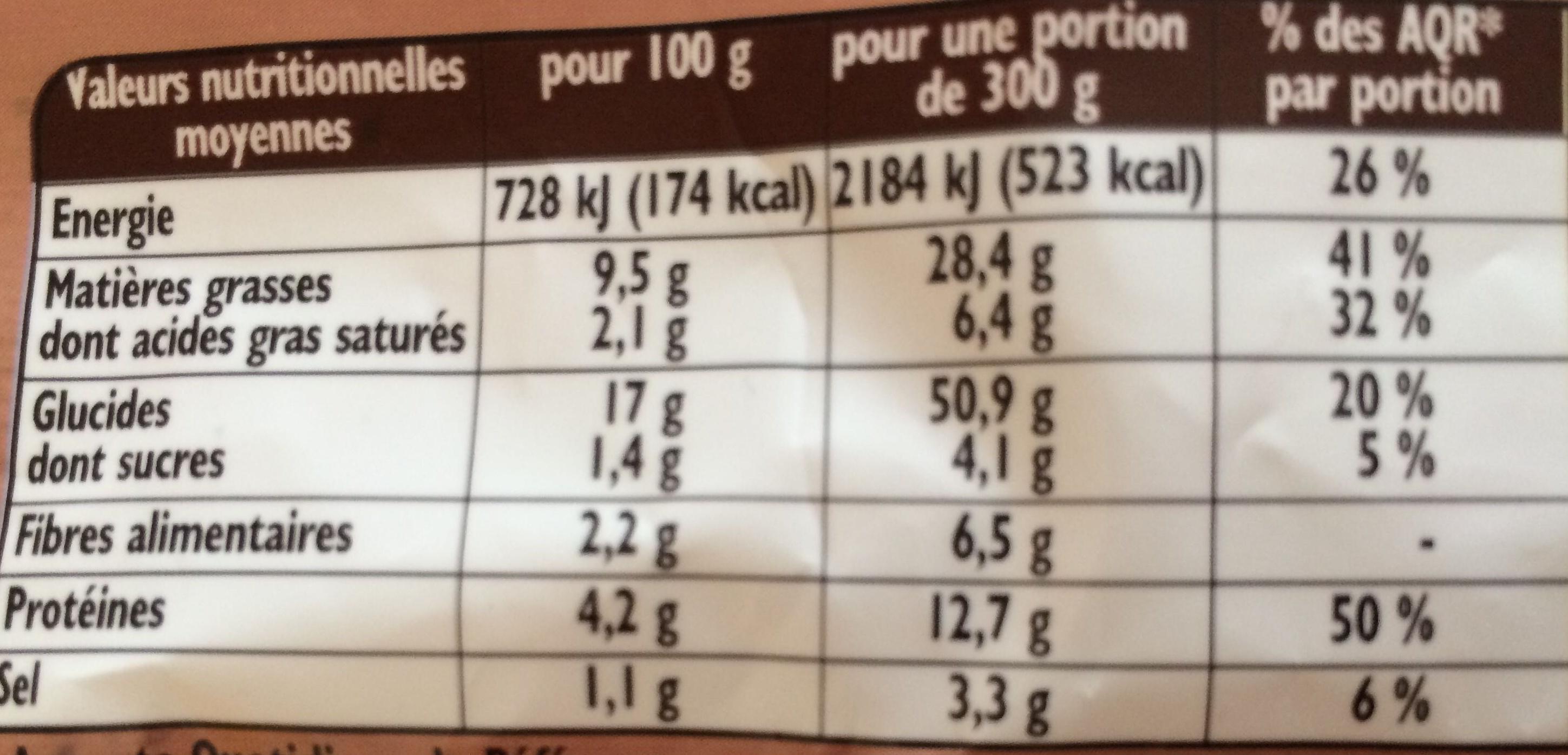 Les Recettes du Terroir : Façon Rustique - Informations nutritionnelles - fr