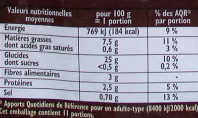 Pommes noisettes - Nutrition facts