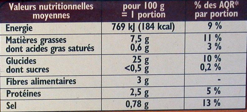 Pommes noisettes Findus - Nutrition facts