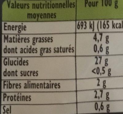 Frites au four l'allumette - Informations nutritionnelles - fr