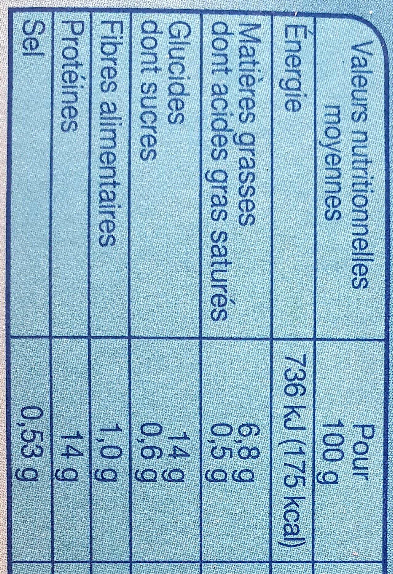 Cabillaud pané, qualité 100% filet - Voedingswaarden - fr