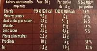 Bolognaise - Voedingswaarden - fr