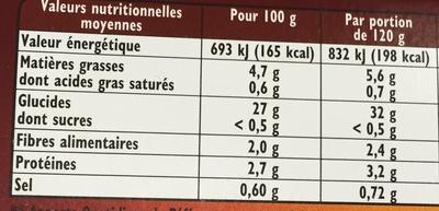 Frites au Four L'Allumette - Informations nutritionnelles