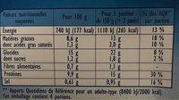 Double Délice Tomate - Informations nutritionnelles