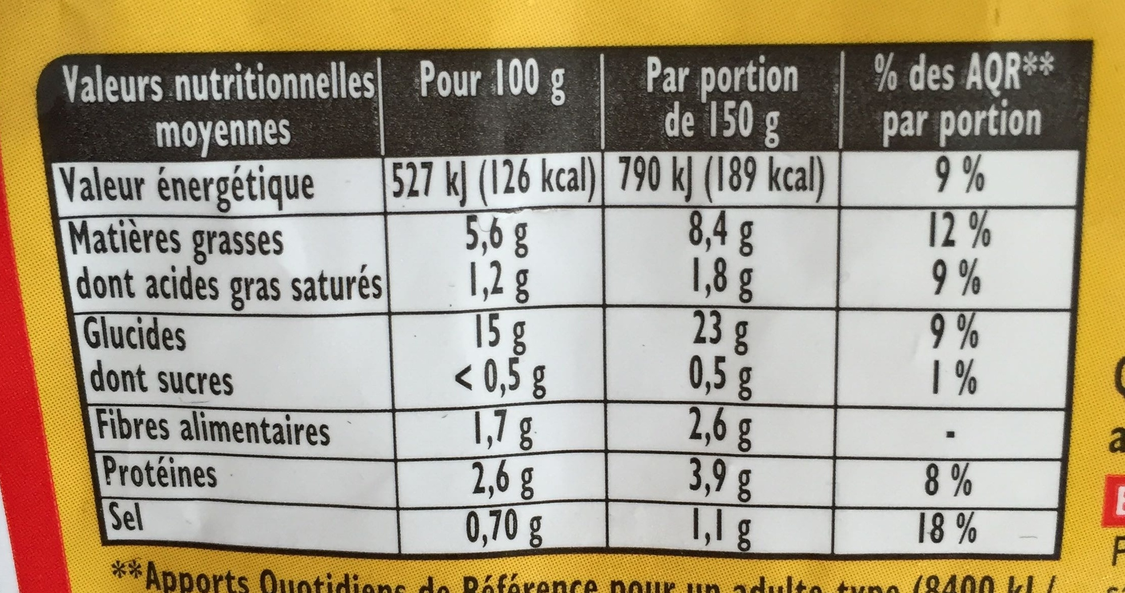Pommes rissolées au fromage - Voedingswaarden