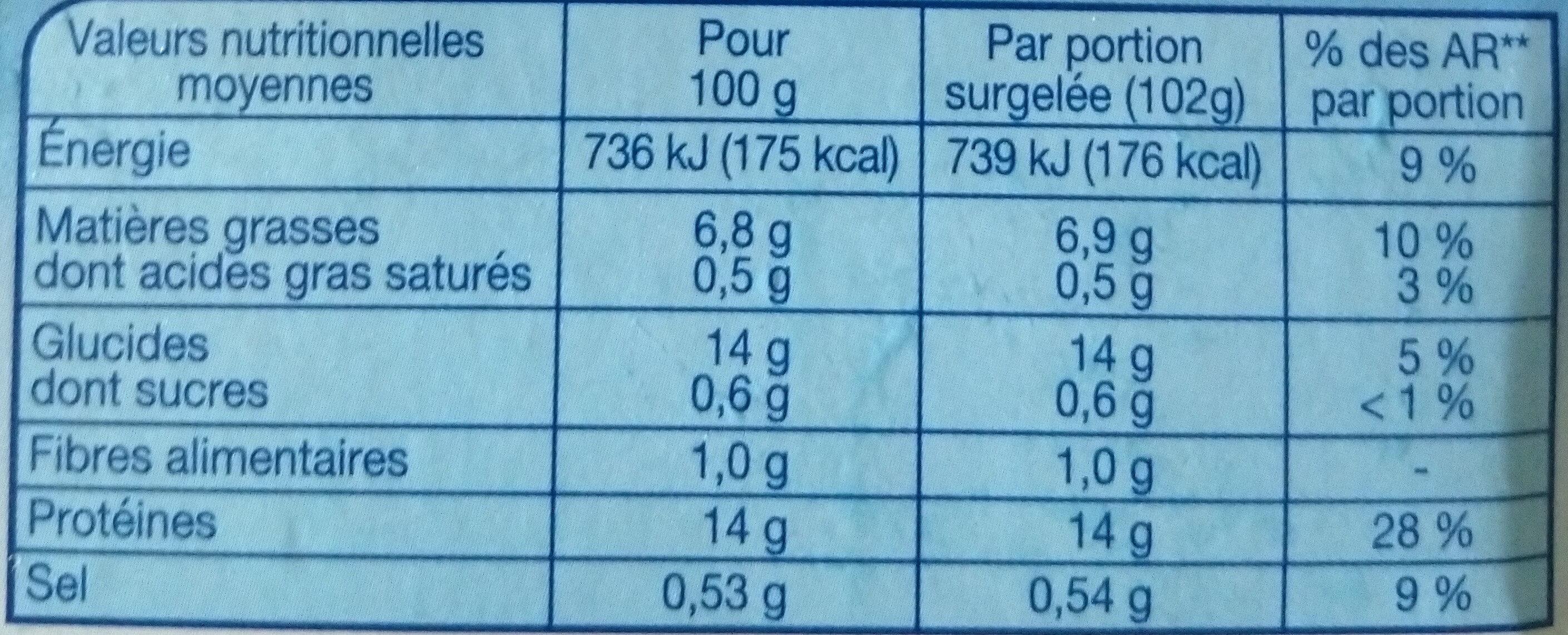 Tranches panées de Cabillaud MSC - Valori nutrizionali - fr
