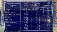 Filets Saumon rose du Pacifique - Voedingswaarden - fr