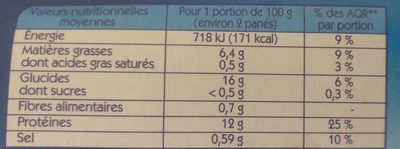 Colin d'alaska Pané - Nutrition facts - fr