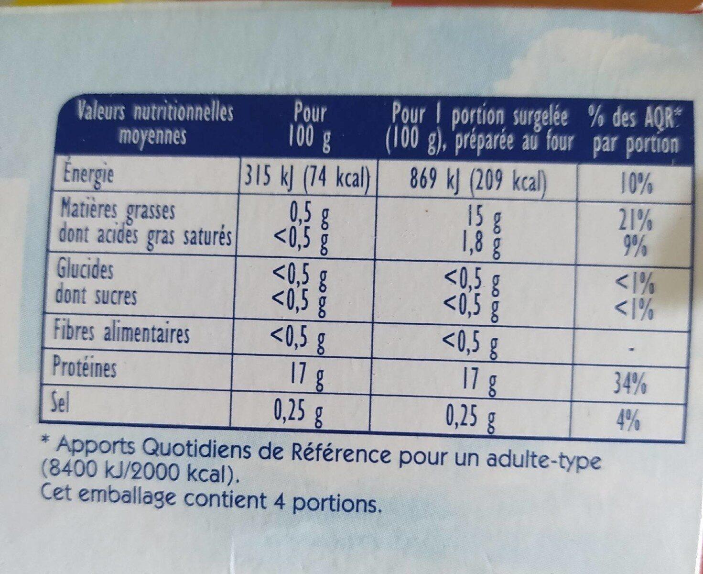 Filets de Cabillaud MSC - Informations nutritionnelles - fr